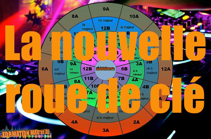 Le Mix harmonique : La nouvelle roue de clé